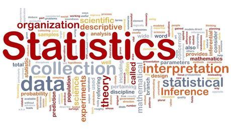 UBT Stats